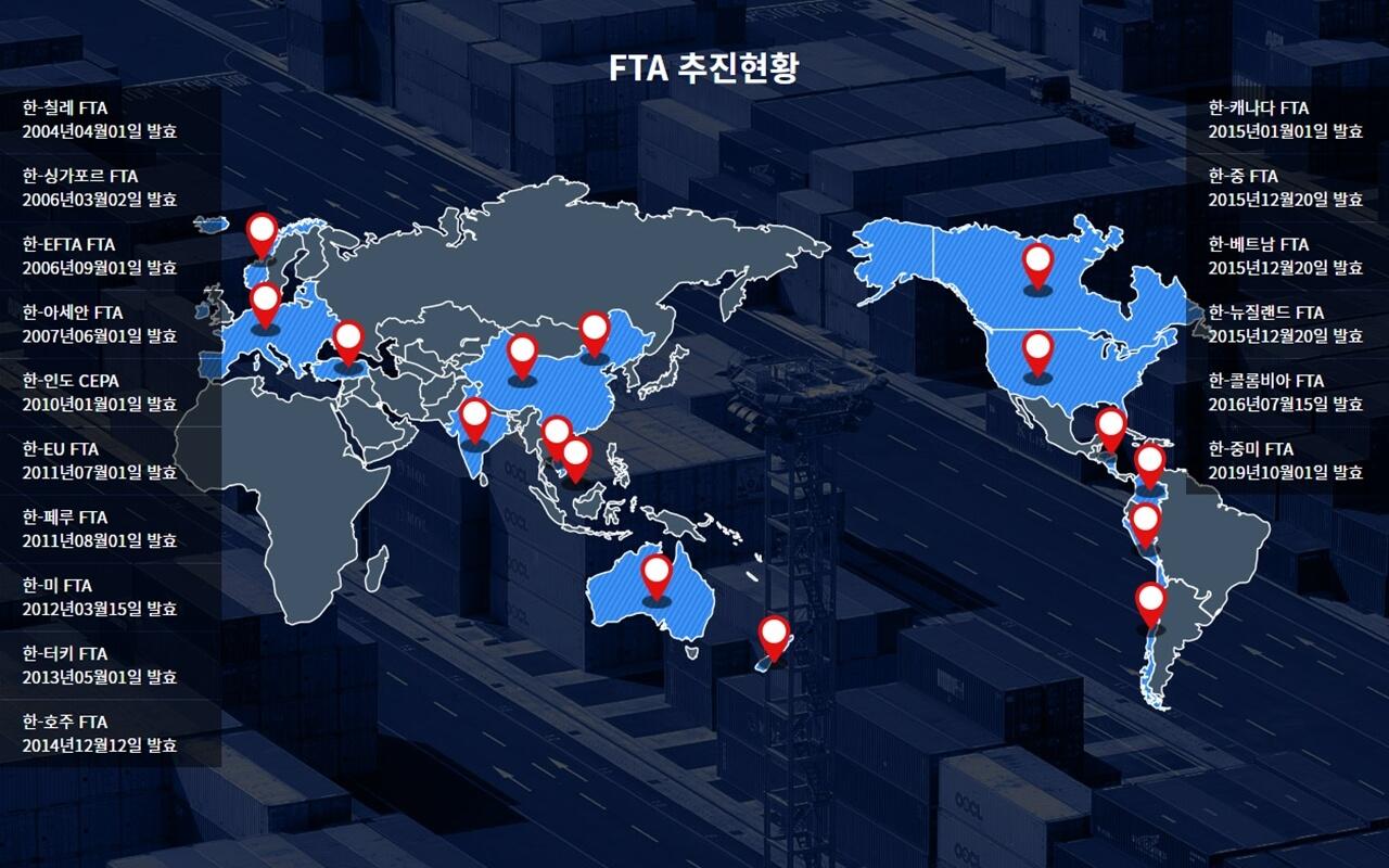 FTA 체결현황